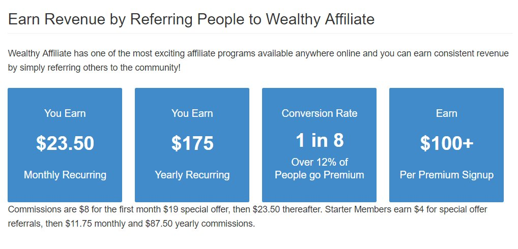 refer-people-to-wealthy-affiliate